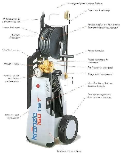 Nettoyage haute pression mat riel professionnel et grand public - Nettoyeur haute pression pour toiture ...